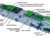 Solaris_Urbino_18_Hybrid_Vossloh_Kiepe_d1_fr