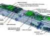 Solaris_Urbino_18_Hybrid_Vossloh_Kiepe_d1_it